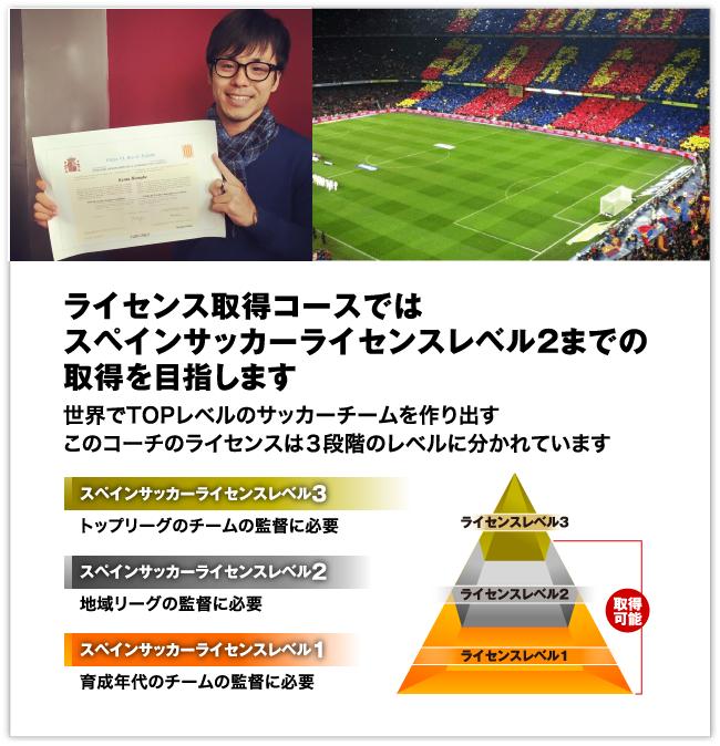 ライセンス取得コースではスペインサッカーライセンスレベル2までの取得を目指します