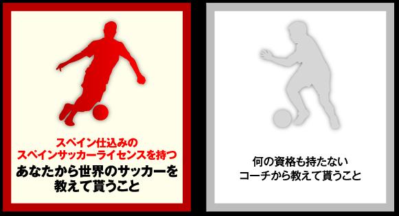 スペイン仕込みのUEFAライセンスを持つあなたから世界のサッカーを教えて貰うこと / 何の資格も持たないコーチから教えて貰うこと