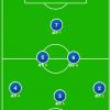スペインが少年サッカーで7人制を採用する理由